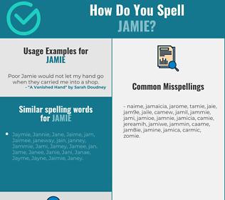 Correct spelling for Jamie
