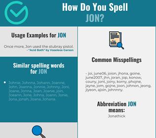 Correct spelling for Jon