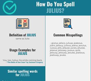 Correct spelling for Julius