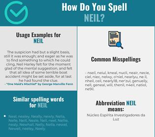 Correct spelling for Neil