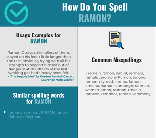 Correct spelling for Ramon