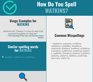 Correct spelling for Watkins