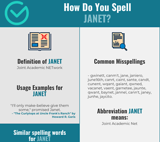 Correct spelling for Janet