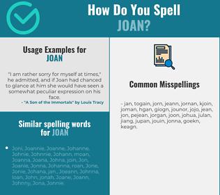 Correct spelling for Joan