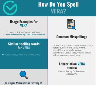 Correct spelling for Vera