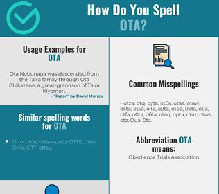 Correct spelling for Ota