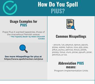 Correct spelling for Pius