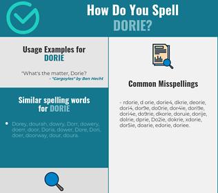 Correct spelling for Dorie
