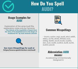Correct spelling for Audi