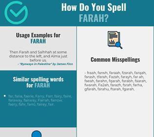 Correct spelling for Farah