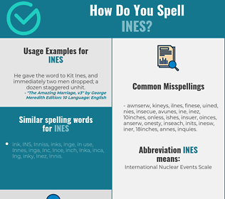 Correct spelling for Ines