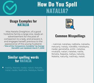 Correct spelling for Natalia