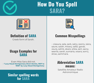 Correct spelling for Sara