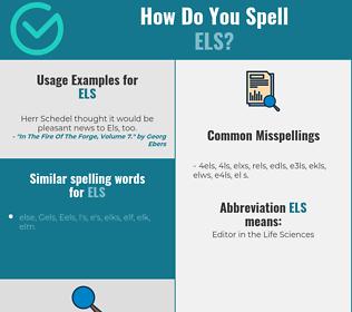 Correct spelling for Els