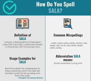 Correct spelling for Sala