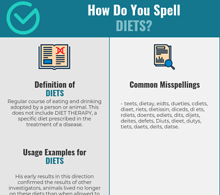Correct spelling for Diets