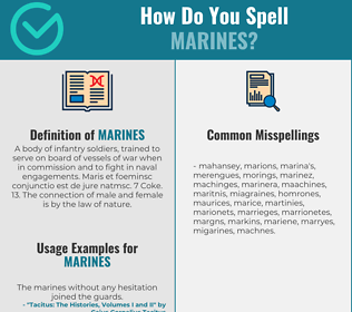 Correct spelling for Marines
