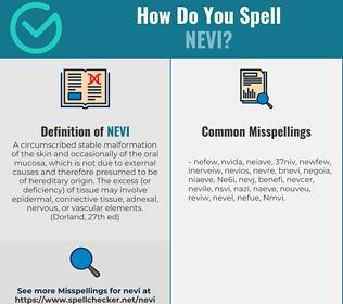 Correct spelling for Nevi