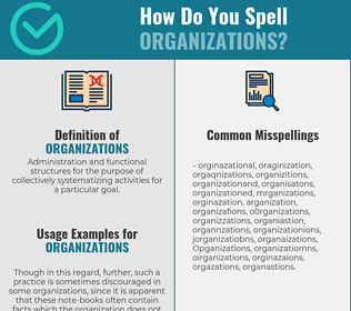 Correct spelling for Organizations