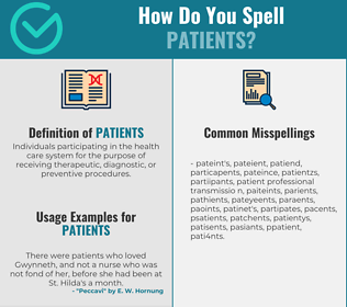Correct spelling for Patients