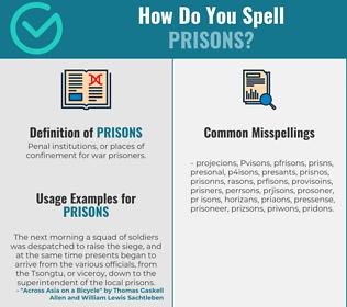 Correct spelling for Prisons