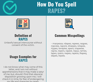 Correct spelling for Rapes
