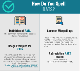 Correct spelling for Rats