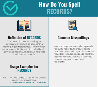 Correct spelling for Records