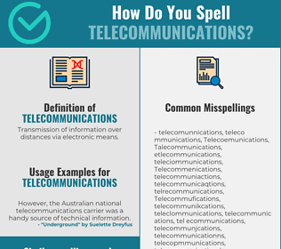 Correct spelling for Telecommunications
