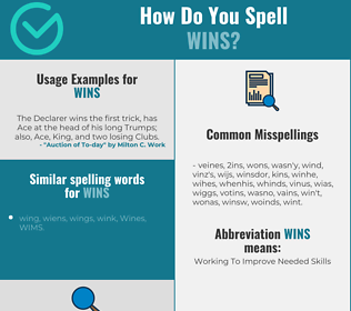 Correct spelling for wins
