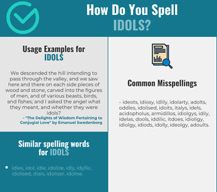 Correct spelling for idols