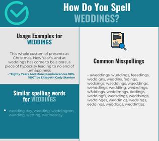 Correct spelling for weddings
