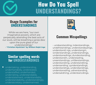 Correct spelling for understandings