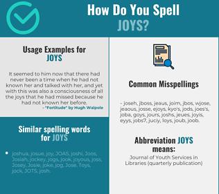 Correct spelling for joys