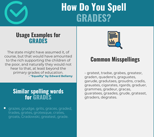 Correct spelling for grades