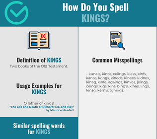 Correct spelling for kings