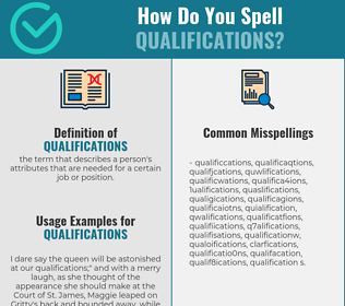 Correct spelling for qualifications