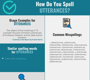 Correct spelling for utterances