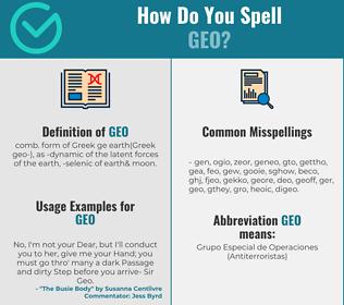 Correct spelling for GEO
