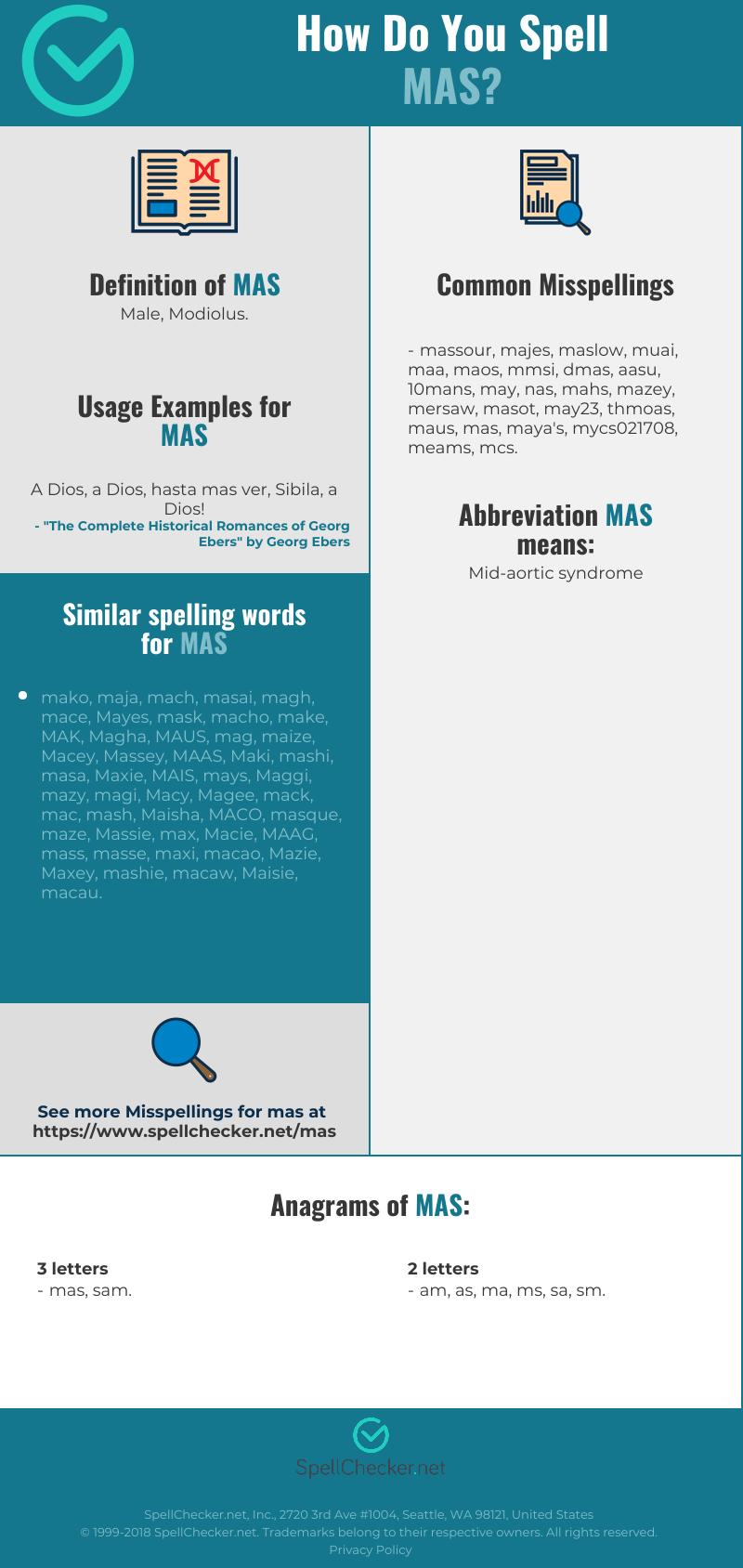 Correct Spelling For Mas Infographic Spellchecker Net