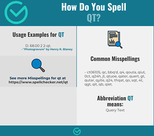 Correct spelling for QT