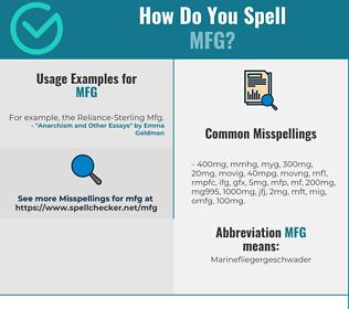Correct spelling for MFG