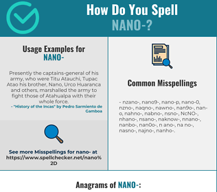Correct spelling for NANO-