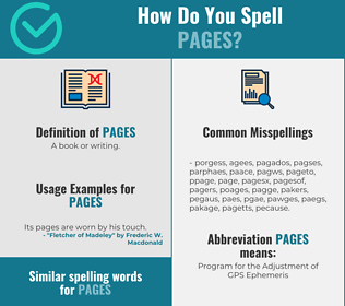 Correct spelling for PAGES