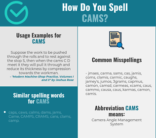 Correct spelling for CAMS