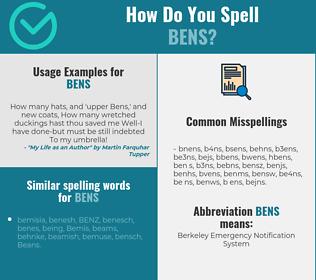 Correct spelling for BENS