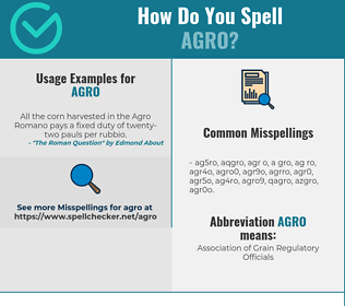Correct spelling for AGRO