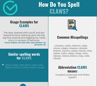 Correct spelling for CLAWS