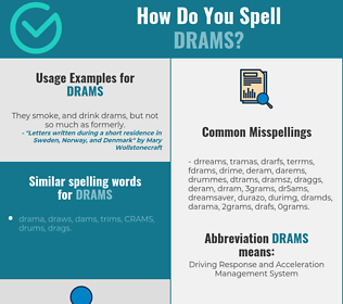 Correct spelling for DRAMS