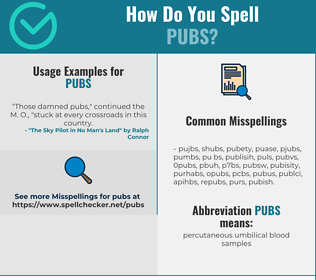 Correct spelling for PUBS